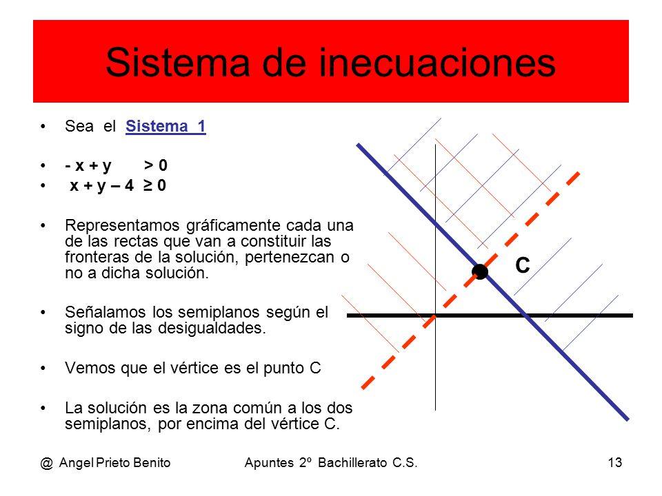 @ Angel Prieto BenitoApuntes 2º Bachillerato C.S.13 Sistema de inecuaciones Sea el Sistema_1 - x + y > 0 x + y – 4 ≥ 0 Representamos gráficamente cada una de las rectas que van a constituir las fronteras de la solución, pertenezcan o no a dicha solución.