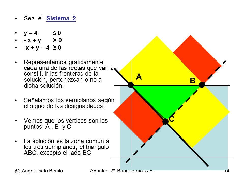 @ Angel Prieto BenitoApuntes 2º Bachillerato C.S.14 Sea el Sistema_2 y – 4 ≤ 0 - x + y > 0 x + y – 4 ≥ 0 Representamos gráficamente cada una de las rectas que van a constituir las fronteras de la solución, pertenezcan o no a dicha solución.