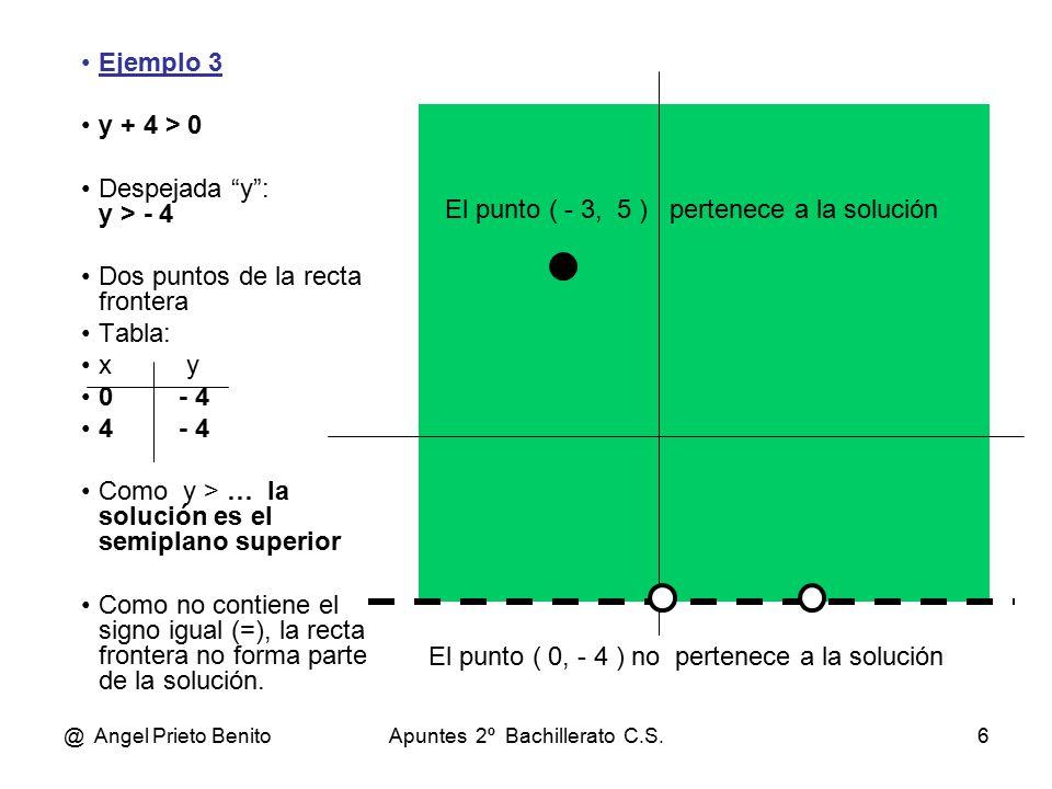 @ Angel Prieto BenitoApuntes 2º Bachillerato C.S.6 Ejemplo 3 y + 4 > 0 Despejada y : y > - 4 Dos puntos de la recta frontera Tabla: xy 0 - 4 4 - 4 Como y > … la solución es el semiplano superior Como no contiene el signo igual (=), la recta frontera no forma parte de la solución.