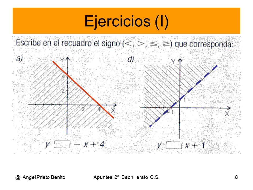 @ Angel Prieto BenitoApuntes 2º Bachillerato C.S.8 Ejercicios (I)