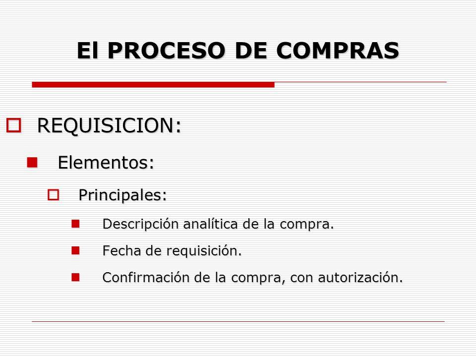 El PROCESO DE COMPRAS  REQUISICION: Elementos: Elementos:  Accesorios: Número de folio.