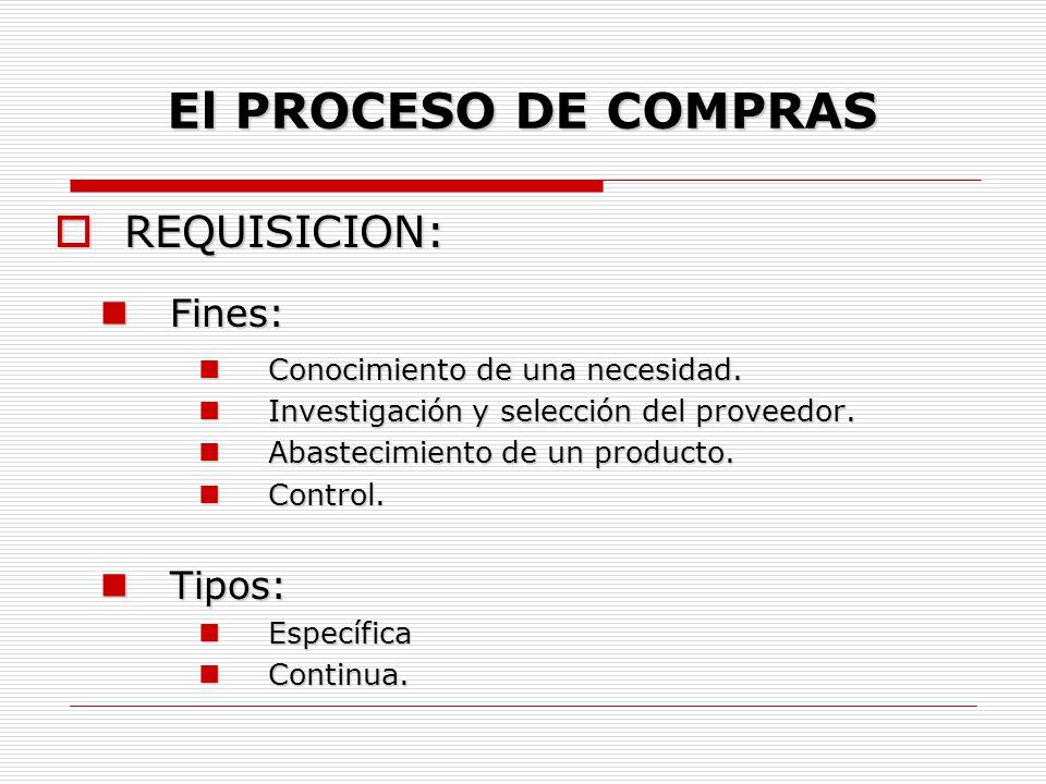 El PROCESO DE COMPRAS  COTIZACIÓN: Es el documento que muestra la descripción analítica, exacta, y especificaciones de las características que tienen los productos solicitados.
