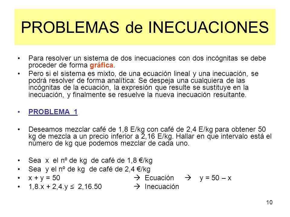 10 PROBLEMAS de INECUACIONES Para resolver un sistema de dos inecuaciones con dos incógnitas se debe proceder de forma gráfica. Pero si el sistema es