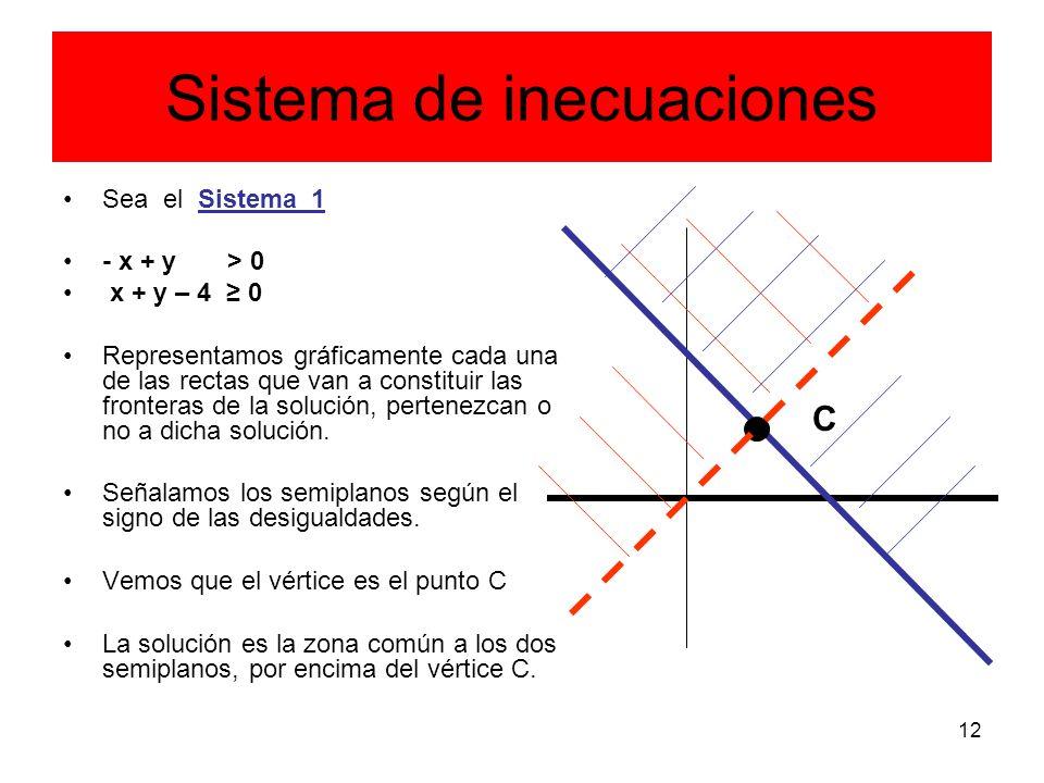 12 Sistema de inecuaciones Sea el Sistema_1 - x + y > 0 x + y – 4 ≥ 0 Representamos gráficamente cada una de las rectas que van a constituir las fronteras de la solución, pertenezcan o no a dicha solución.