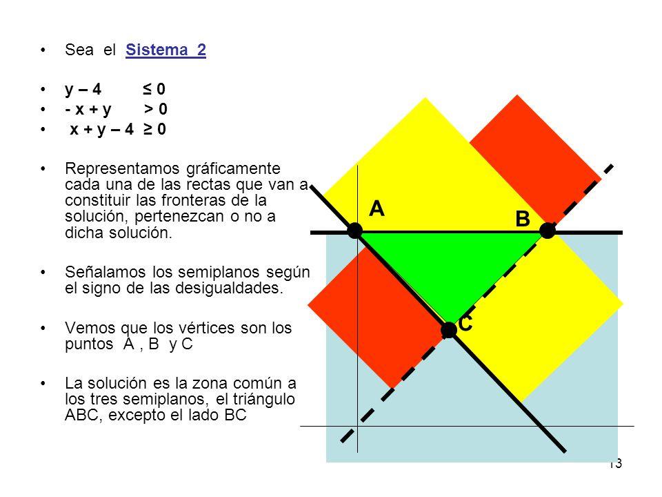 13 Sea el Sistema_2 y – 4 ≤ 0 - x + y > 0 x + y – 4 ≥ 0 Representamos gráficamente cada una de las rectas que van a constituir las fronteras de la solución, pertenezcan o no a dicha solución.