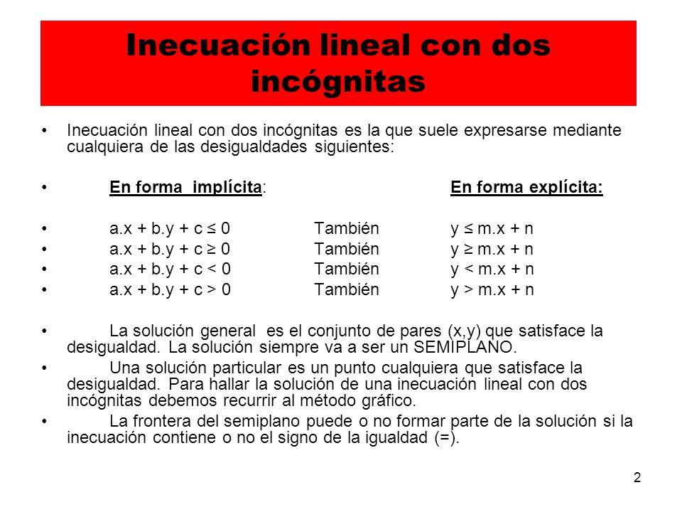 2 Inecuación lineal con dos incógnitas Inecuación lineal con dos incógnitas es la que suele expresarse mediante cualquiera de las desigualdades siguientes: En forma implícita:En forma explícita: a.x + b.y + c ≤ 0Tambiény ≤ m.x + n a.x + b.y + c ≥ 0Tambiény ≥ m.x + n a.x + b.y + c < 0Tambiény < m.x + n a.x + b.y + c > 0Tambiény > m.x + n La solución general es el conjunto de pares (x,y) que satisface la desigualdad.