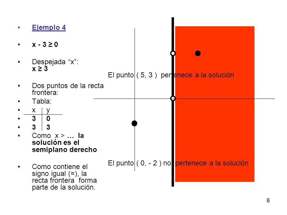 7 Ejercicios (I)