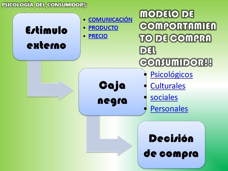 Estimulo externo COMUNICACIÓN PRODUCTO PRECIO Caja negra Psicológicos Culturales sociales Personales Decisión de compra