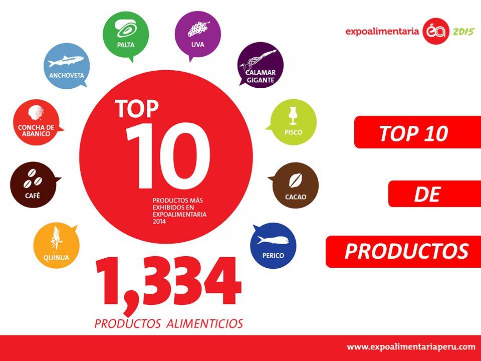 DE PRODUCTOS TOP 10