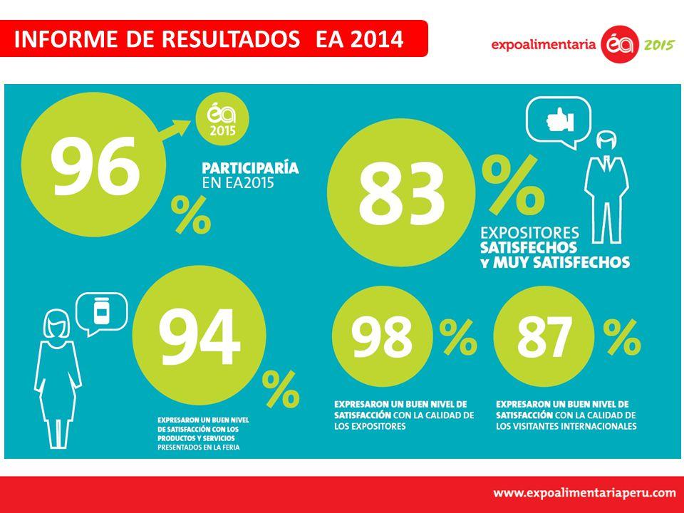 INFORME DE RESULTADOS EA 2014