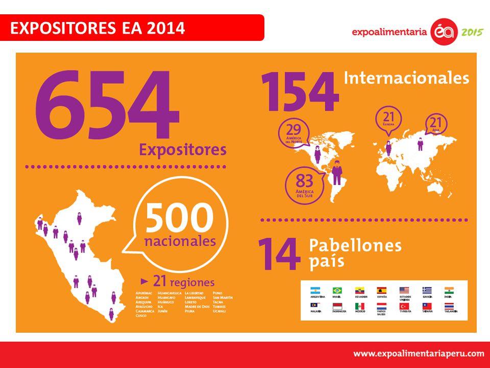 EXPOSITORES EA 2014