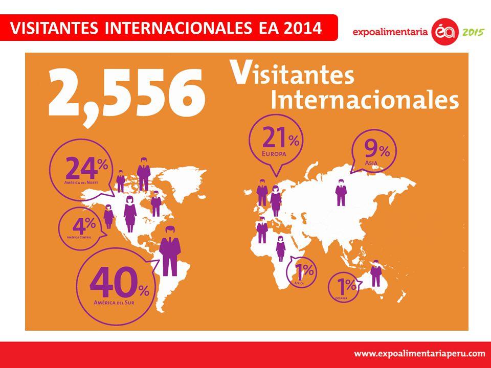 VISITANTES INTERNACIONALES EA 2014