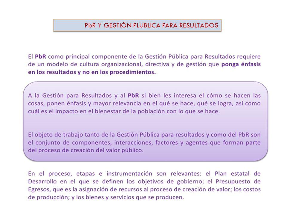 PbR Y GESTIÓN PLUBLICA PARA RESULTADOS