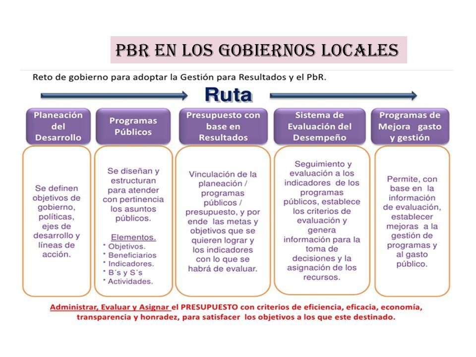 PbR EN LOS GOBIERNOS LOCALES