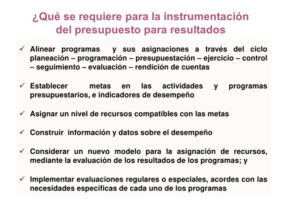 ¿Qué se requiere para la instrumentación del presupuesto para resultados