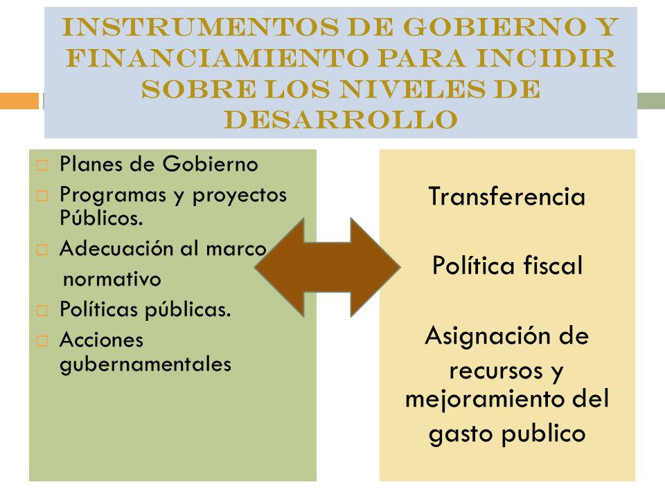  Planes de Gobierno  Programas y proyectos Públicos.