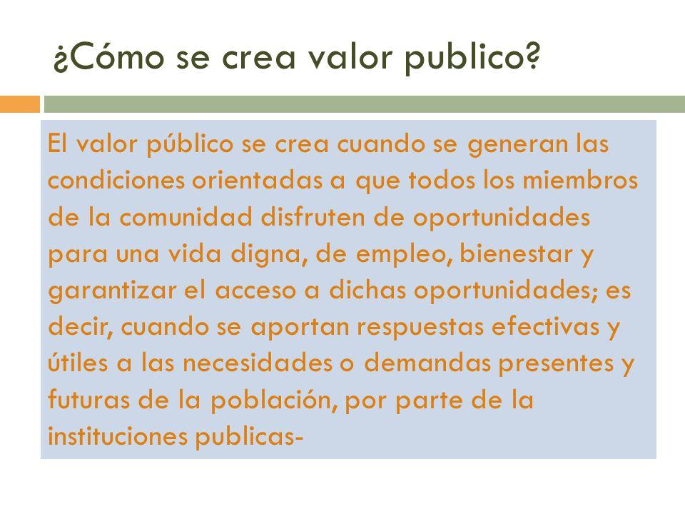 ¿Cómo se crea valor publico.