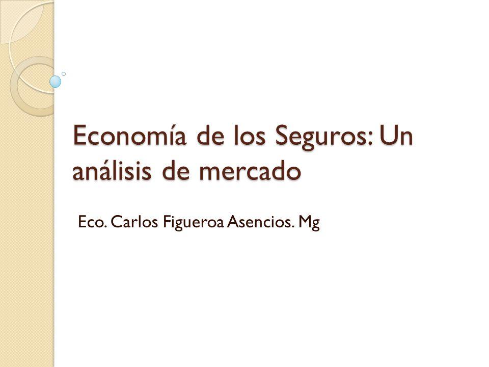 Economía de los Seguros: Un análisis de mercado Eco. Carlos Figueroa Asencios. Mg