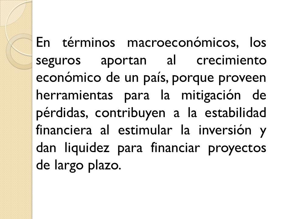 En términos macroeconómicos, los seguros aportan al crecimiento económico de un país, porque proveen herramientas para la mitigación de pérdidas, contribuyen a la estabilidad financiera al estimular la inversión y dan liquidez para financiar proyectos de largo plazo.