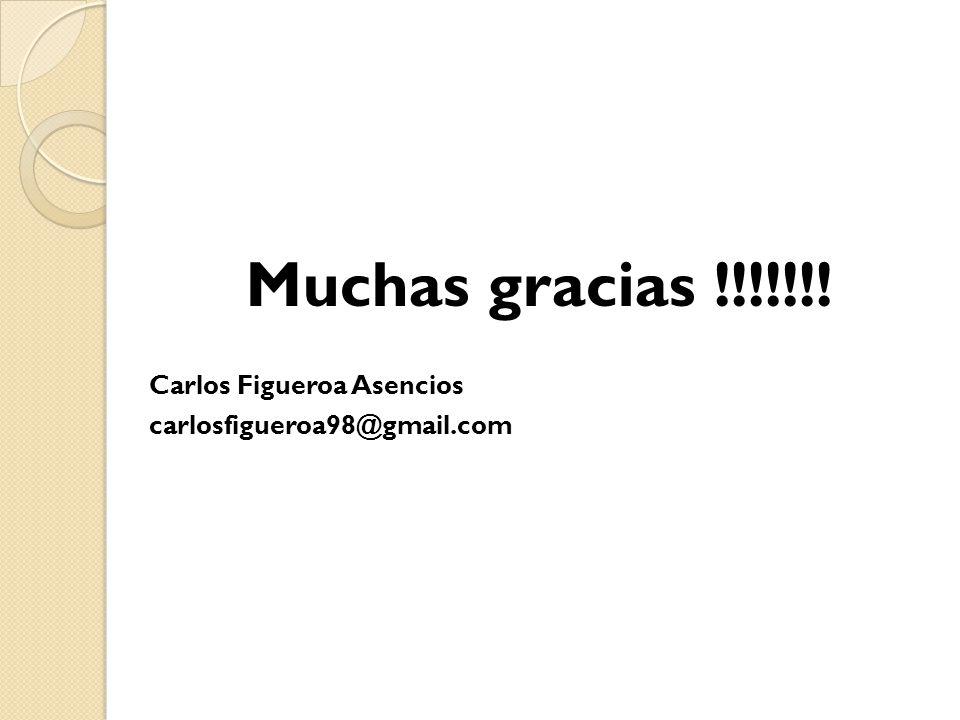Muchas gracias !!!!!!! Carlos Figueroa Asencios carlosfigueroa98@gmail.com