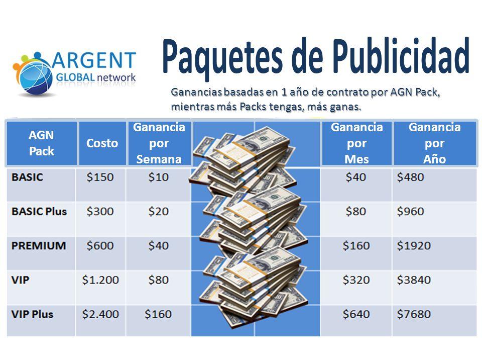 Ganancias basadas en 1 año de contrato por AGN Pack, mientras más Packs tengas, más ganas.