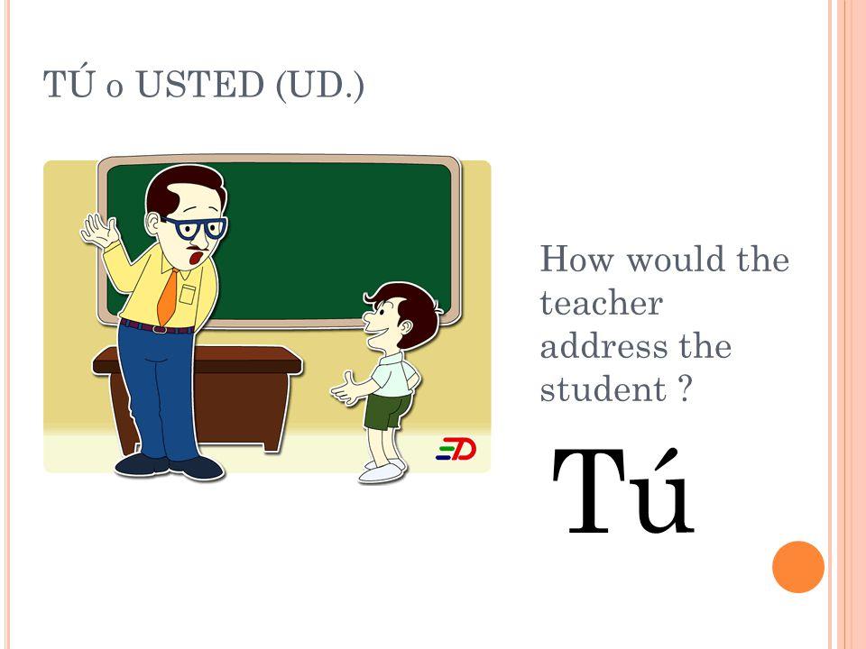 TÚ o USTED (UD.) How would the teacher address the student Tú