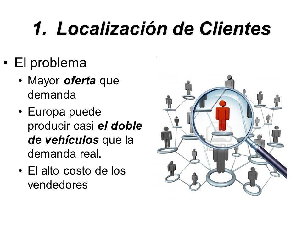 1.Localización de Clientes El problema Mayor oferta que demanda Europa puede producir casi el doble de vehículos que la demanda real.