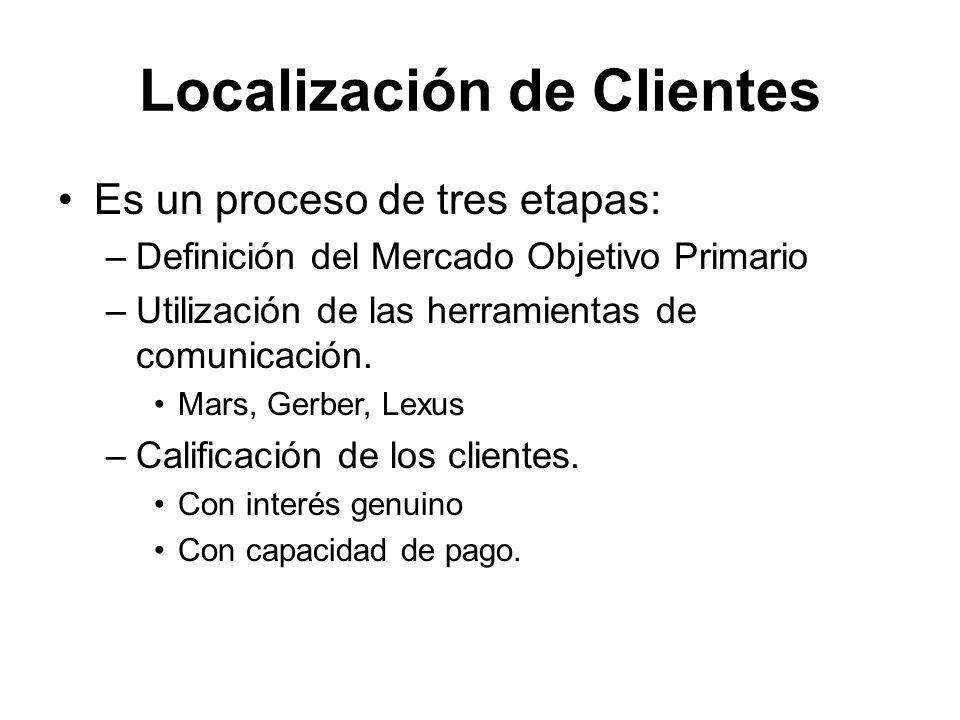Localización de Clientes Es un proceso de tres etapas: –Definición del Mercado Objetivo Primario –Utilización de las herramientas de comunicación.