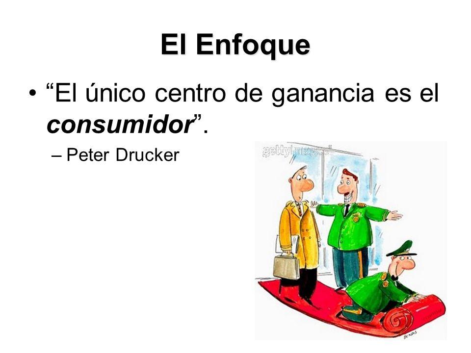 El Enfoque El único centro de ganancia es el consumidor . –Peter Drucker
