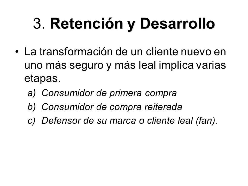 Retención y Desarrollo 3.
