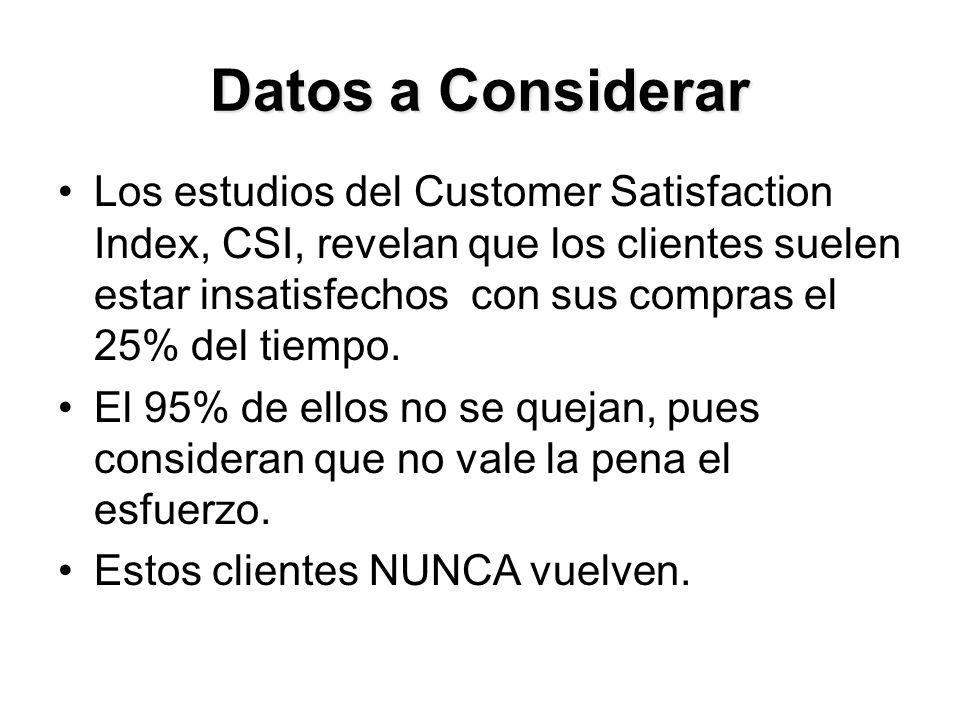 Datos a Considerar Los estudios del Customer Satisfaction Index, CSI, revelan que los clientes suelen estar insatisfechos con sus compras el 25% del tiempo.