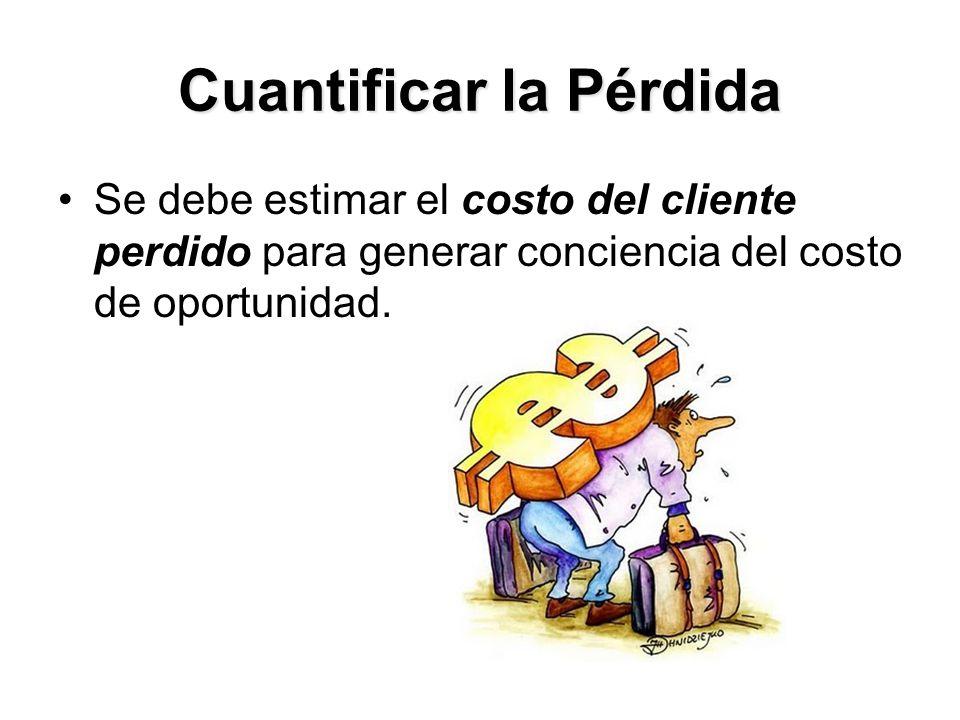 Cuantificar la Pérdida Se debe estimar el costo del cliente perdido para generar conciencia del costo de oportunidad.