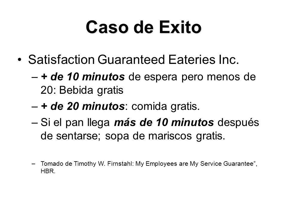 Caso de Exito Satisfaction Guaranteed Eateries Inc.