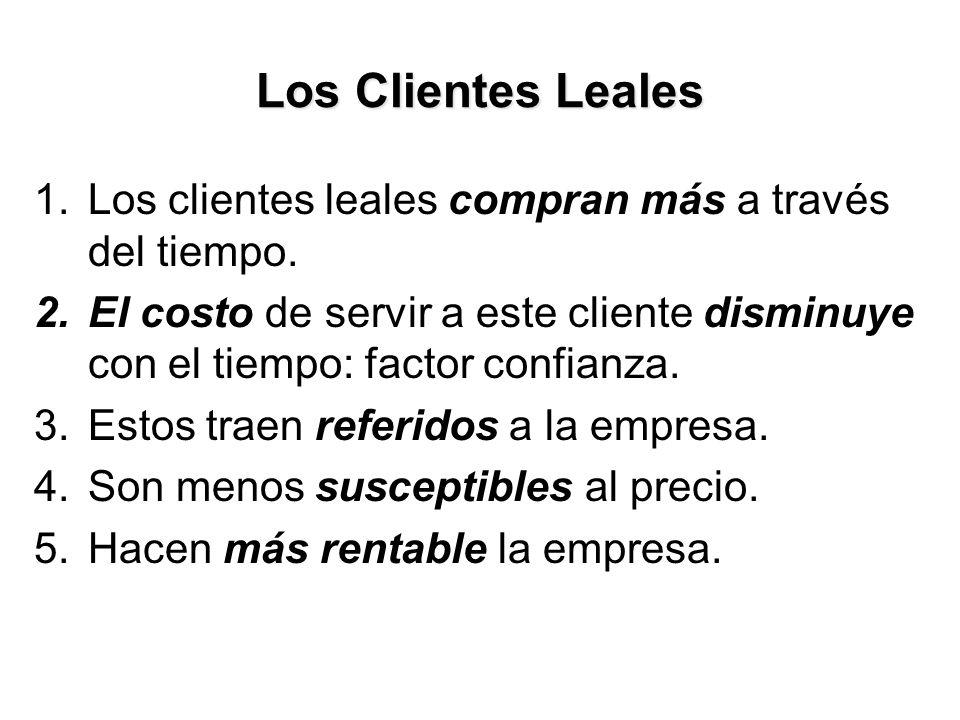 Los Clientes Leales 1.Los clientes leales compran más a través del tiempo.