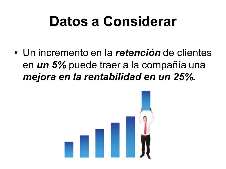Datos a Considerar Un incremento en la retención de clientes en un 5% puede traer a la compañía una mejora en la rentabilidad en un 25%.