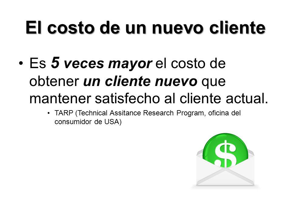 El costo de un nuevo cliente Es 5 veces mayor el costo de obtener un cliente nuevo que mantener satisfecho al cliente actual.