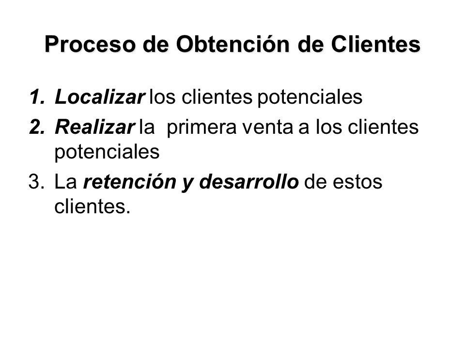 Proceso de Obtención de Clientes 1.Localizar los clientes potenciales 2.Realizar la primera venta a los clientes potenciales 3.La retención y desarrollo de estos clientes.