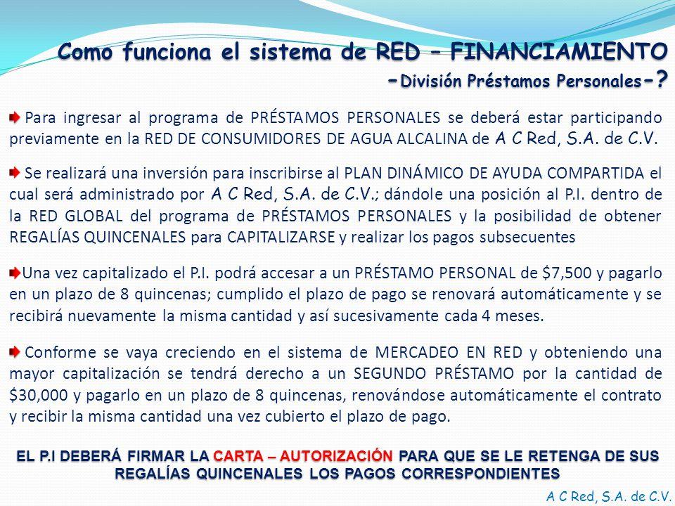 A C Red, S.A. de C.V.