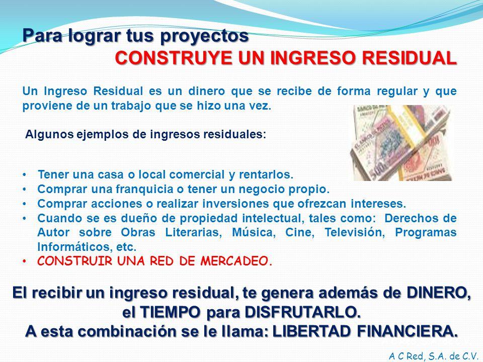 Para lograr tus proyectos CONSTRUYE UN INGRESO RESIDUAL Un Ingreso Residual es un dinero que se recibe de forma regular y que proviene de un trabajo que se hizo una vez.