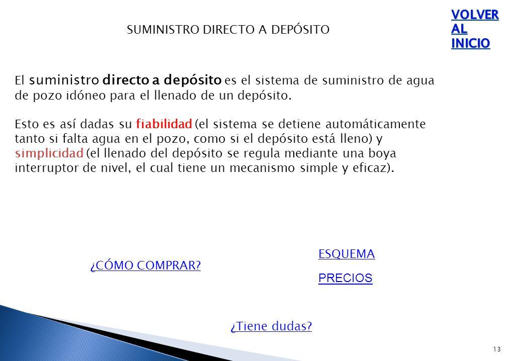 13 SUMINISTRO DIRECTO A DEPÓSITO El suministro directo a depósito es el sistema de suministro de agua de pozo idóneo para el llenado de un depósito.