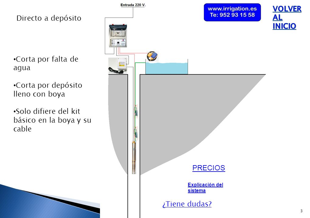 Directo a depósito Corta por falta de agua Corta por depósito lleno con boya Solo difiere del kit básico en la boya y su cable PRECIOS 3 Explicación del sistema ¿Tiene dudas