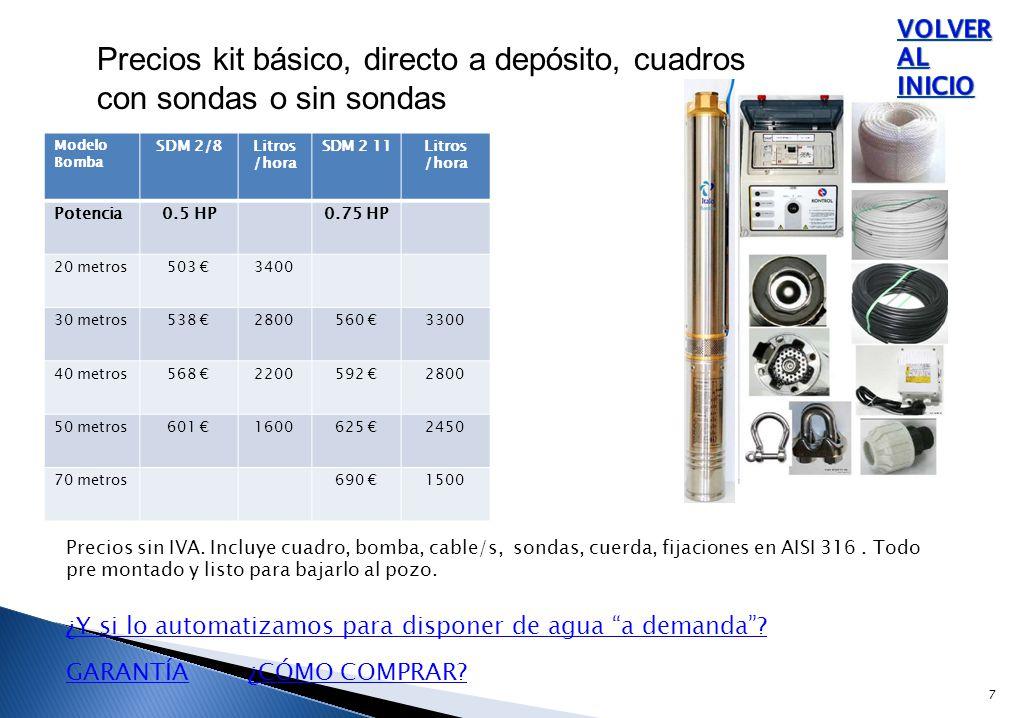 Precios kit básico, directo a depósito, cuadros con sondas o sin sondas Modelo Bomba SDM 2/8Litros /hora SDM 2 11Litros /hora Potencia0.5 HP0.75 HP 20 metros503 €3400 30 metros538 €2800560 €3300 40 metros568 €2200592 €2800 50 metros601 €1600625 €2450 70 metros690 €1500 Precios sin IVA.