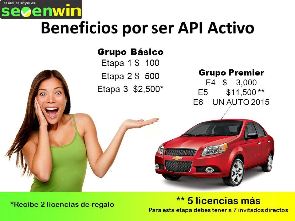 Beneficios por ser API Activo *Recibe 2 licencias de regalo Grupo Premier E4 $ 3,000 E5 $11,500 ** E6 UN AUTO 2015 Grupo Básico Etapa 1 $ 100 Etapa 2 $ 500 Etapa 3 $2,500* ** 5 licencias más Para esta etapa debes tener a 7 invitados directos