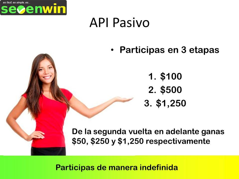 API Pasivo Participas de manera indefinida Participas en 3 etapas 1.$100 2.$500 3.$1,250 De la segunda vuelta en adelante ganas $50, $250 y $1,250 respectivamente
