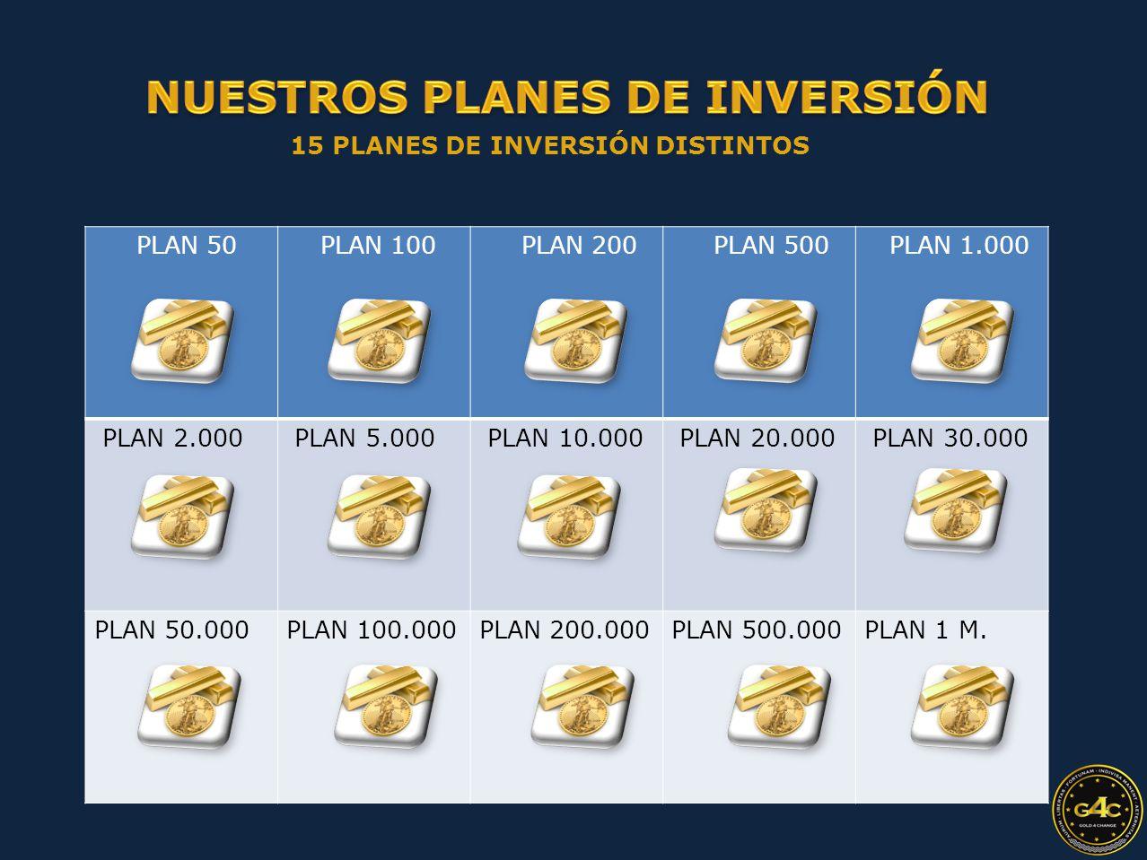 15 PLANES DE INVERSIÓN DISTINTOS PLAN 50 PLAN 100 PLAN 200 PLAN 500 PLAN 1.000 PLAN 2.000 PLAN 5.000 PLAN 10.000 PLAN 20.000 PLAN 30.000 PLAN 50.000PLAN 100.000PLAN 200.000PLAN 500.000PLAN 1 M.