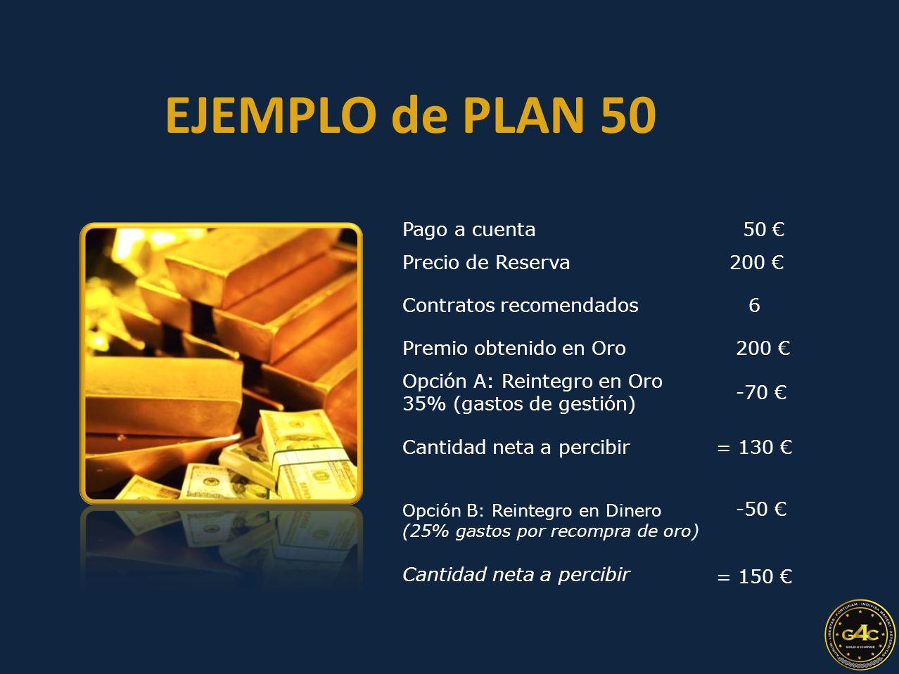 EJEMPLO de PLAN 50 Pago a cuenta 50 € Precio de Reserva 200 € Contratos recomendados 6 Premio obtenido en Oro 200 € Opción A: Reintegro en Oro 35% (gastos de gestión) -70 € Cantidad neta a percibir = 130 € Opción B: Reintegro en Dinero (25% gastos por recompra de oro) Cantidad neta a percibir -50 € = 150 €
