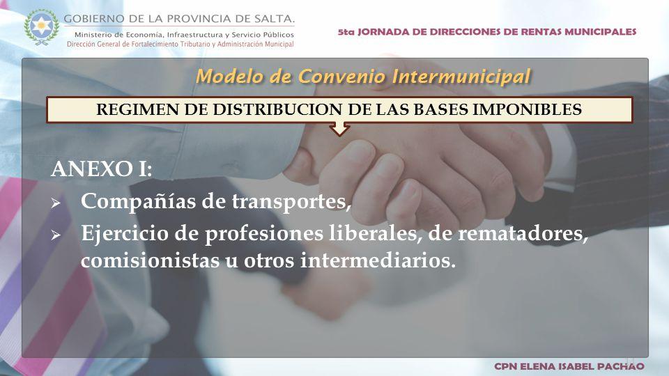 ANEXO I:  Compañías de transportes,  Ejercicio de profesiones liberales, de rematadores, comisionistas u otros intermediarios.