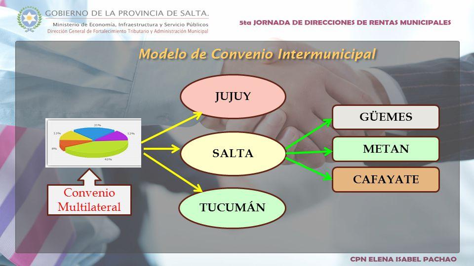 JUJUY SALTA TUCUMÁN GÜEMES METAN CAFAYATE Convenio Multilateral