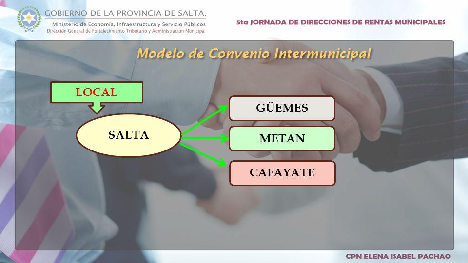 Modelo de Convenio Intermunicipal SALTA GÜEMES METAN CAFAYATE LOCAL