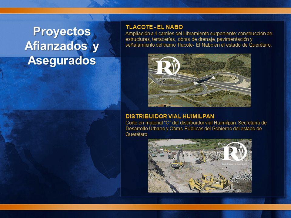 Proyectos Afianzados y Asegurados TLACOTE - EL NABO Ampliación a 4 carriles del Libramiento surponiente: construcción de estructuras, terracerías, obras de drenaje, pavimentación y señalamiento del tramo Tlacote- El Nabo en el estado de Querétaro.